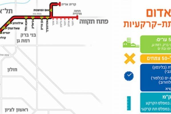 שדרות ירושלים